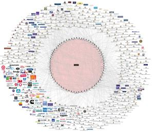 Click to see connections between corporations.
