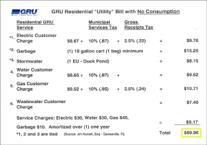 GRU-Konish-Handout-No-Consumption-14