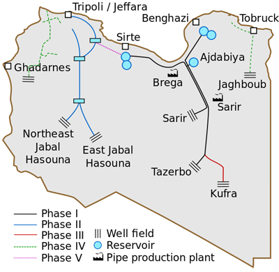 Gaddafi Libya Great Manmade River
